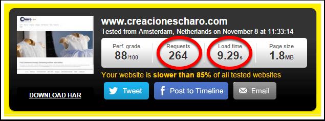 Velocidad de la página inicial en Pingdom