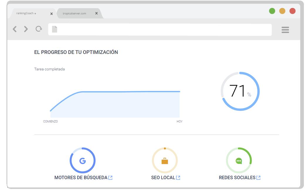 rankingCoach informes